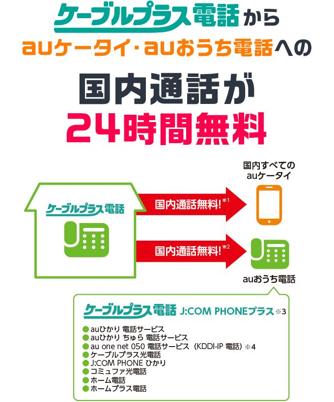 auケータイからケーブルプラス電話、ケーブルプラス電話からauケータイもしくはauおうち電話への国内通話が24時間無料!