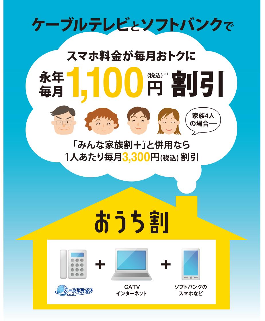 ケーブルテレビとソフトバンクでスマホ料金が毎月おトクに 永年毎月1,000円割引