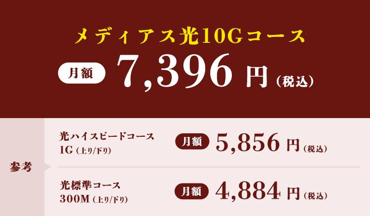 メディアス光10Gコースは月額8936円(税込)。参考ですが、光ハイスピードコース1G(上り/下り)は月額5658円(税込)、光標準コース300M(上り/下り)は月額4884円(税込)です。