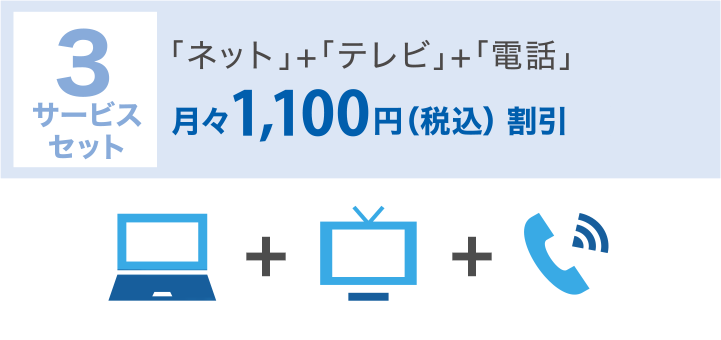 3サービスセット:ネット+テレビ+電話 月々1,000円(税込1,100円)割引