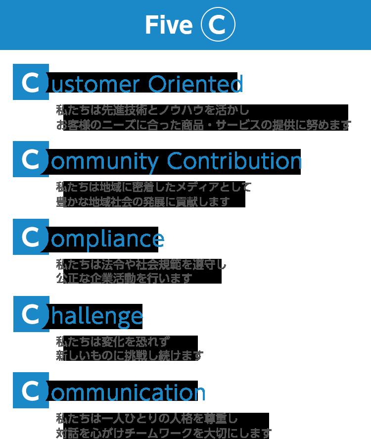 社員行動指針として5つのC(Customer Oriented、Community Contribution、Compliance、Challenge、Communication)を掲げます。