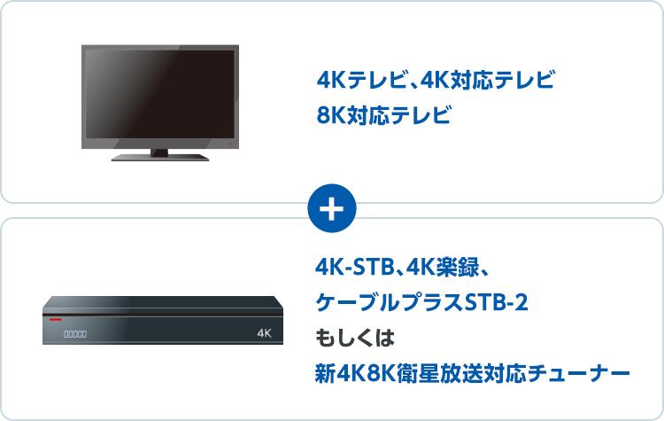 4Kテレビ、4K対応テレビ、8K対応テレビ + 4K-STB、4K楽録、ケーブルプラスSTB-2もしくは新4K8K衛星放送対応チューナー